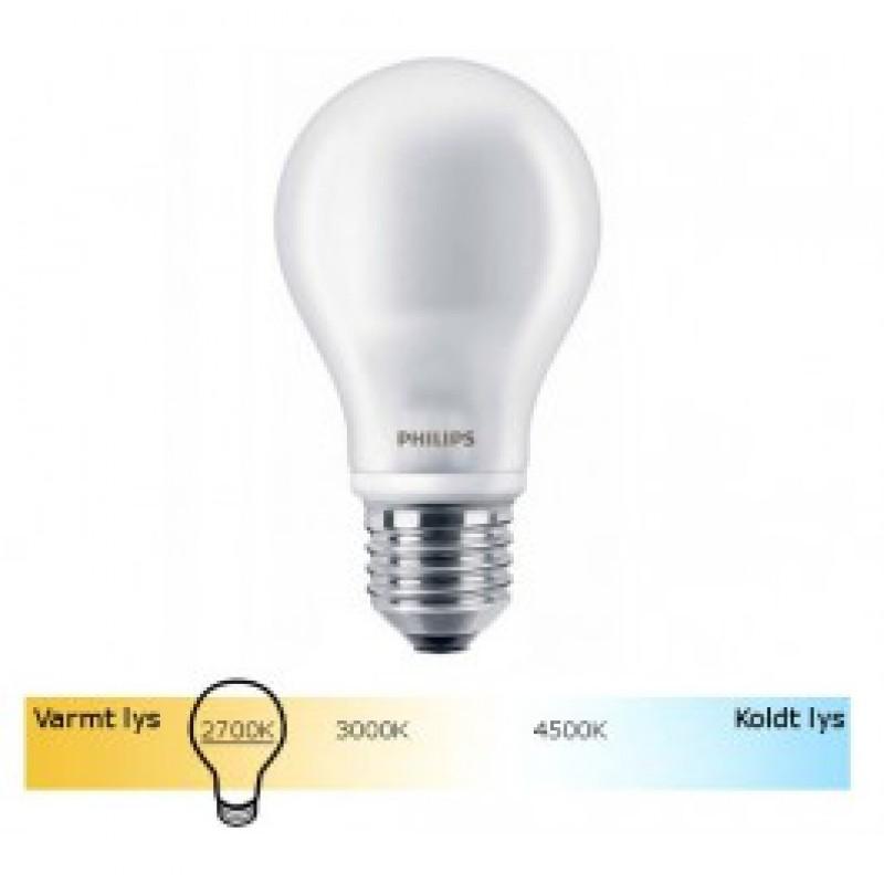 Sæt fremtidens lyskilde i dine lamper